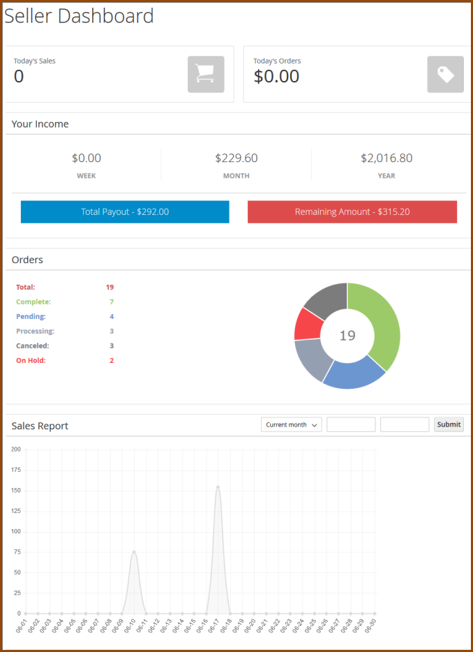 Magento multi vendor plugin marketplace