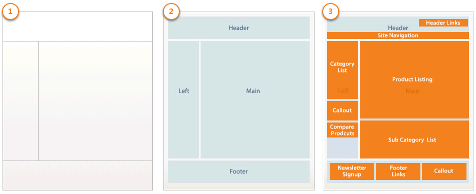 Magento 2.3 basic layouts elements