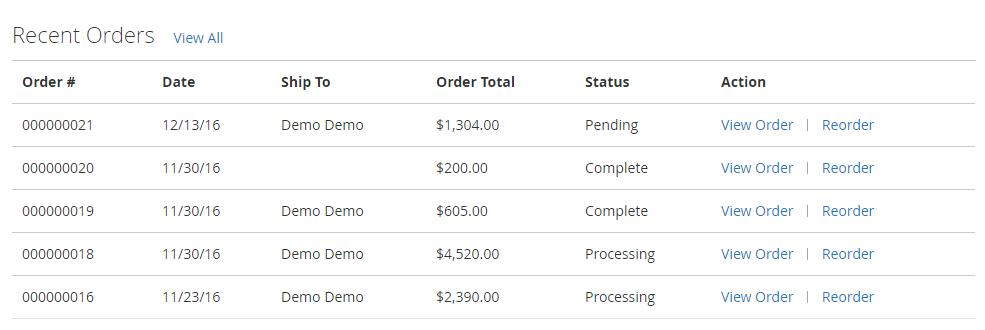 Account Dashboard - Magento 2 Multi Vendor Marketplace Theme
