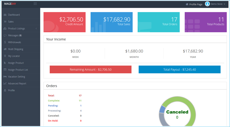 Magento marketplace Seller Dashboard